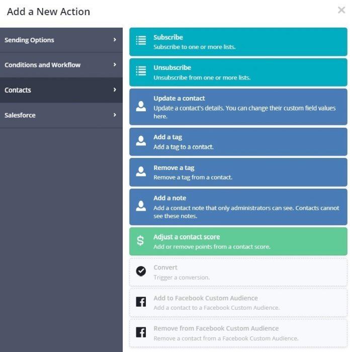 ActiveCampaign kontaktok